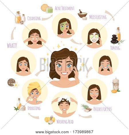 Skincare before and after conceptual composition of cartoon woman faces during facial routine with arrows flowchart vector illustration