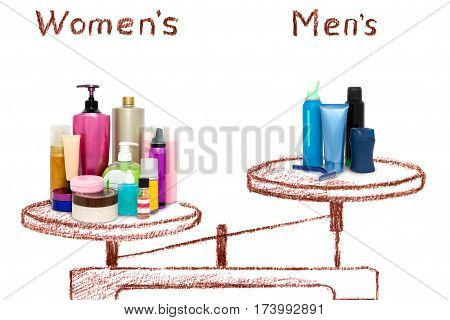 The inequality of male and female care products. Comparison of cosmetics on the scales.