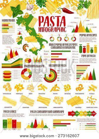 Pasta Infographic Of Italian Food Statistics. Vector Charts And Graphs With Italian Pasta Consumptio