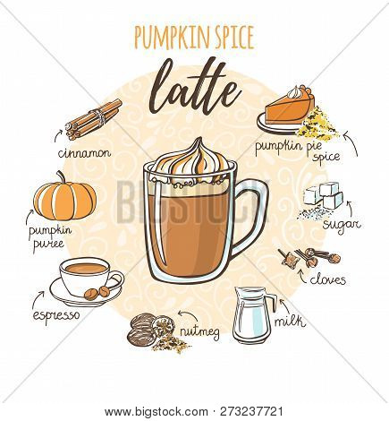 Vector Illustration With Soft Hot Drink Pumpkin Spice Latte. Hand Drawn Glass Cup With Non Alcoholic