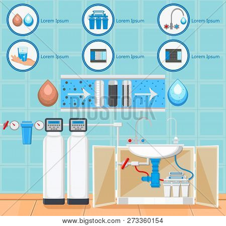 Water Treatment in Kitchen Concept. Water Purification System. Destruction Bacteria. Flasks with Filters and Fluid Reservoir. Purification and Filtration Technology. Vector Flat Illustration. poster
