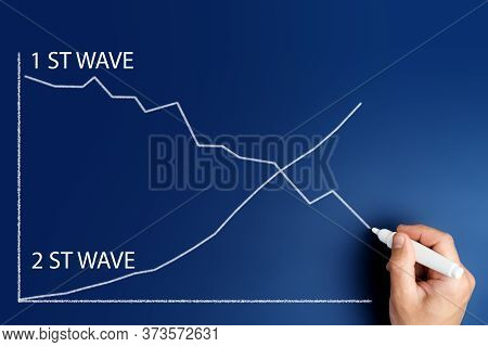 1st Wave And 2st Wave Concept. The Male Hand Draws With A Marker A Graph Of The Decline Of The First
