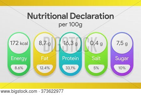 Nutritional Declaration Badge Set. Nutrition Facts Per 100 G. Dietary Guide For Food And Drink Packa