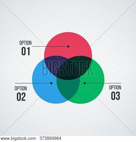 Three Overlapping Circles. Venn Diagram Infographics For Three Circle Design Vector And Marketing Ca
