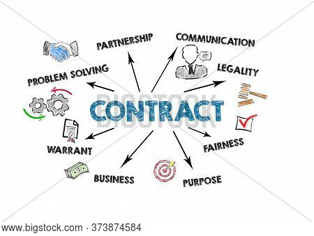 Contract. Problem Solving, Communication, Legality And Business Concept. Chart With Keywords And Ico
