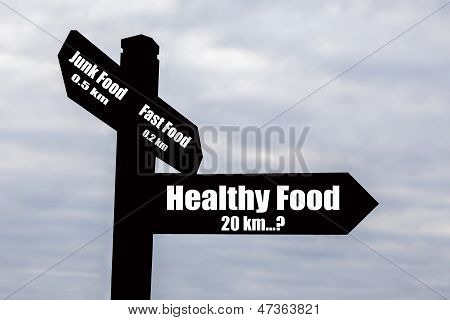 Healthy Food - Hard To Find?