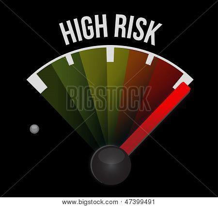 Risk Concept, Dash Board Indicator Speedometer