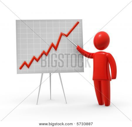 Presentation of growth