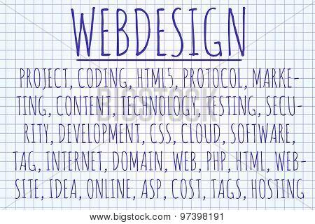 Webdesign Word Cloud