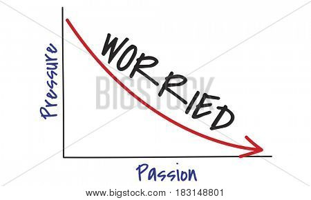Worried passion procedure depressed graph