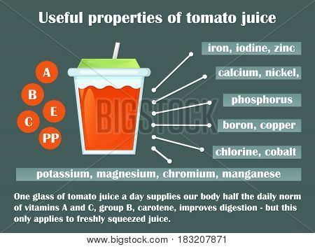 Infographics about the beneficial properties of tomato juice. A glass cup with tomato juice and text are isolated on a dark background.