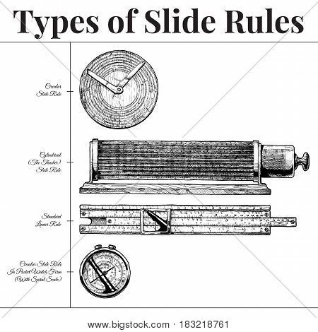Vector hand drawn illustration of slide rules types. Circular slipstick cylindrical Thacher standart Linear rule and in pocket watch form with spiral scale. Isolated on white background.
