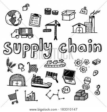 Hand Draw Supply Chain Business Doodles Icon Set For Global Transportation Import,export And Logisti