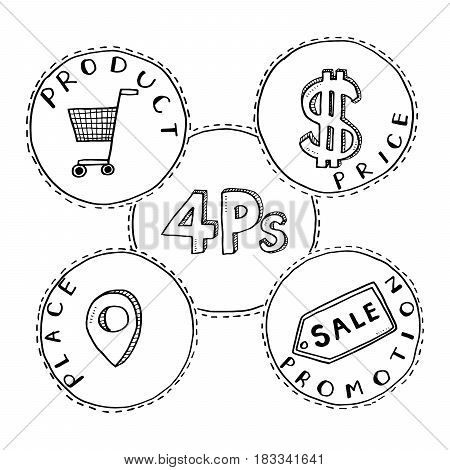 Hand Draw Business Doodles 4P Strategy Business Concept Marketing Infographic Background.
