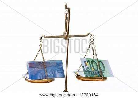 Euro and Swiss franc