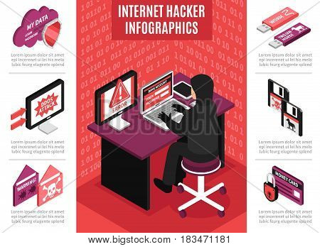 Infographics with internet hacker near laptop on red background cyber attacks isometric icons with information vector illustration