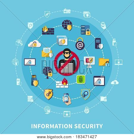 Information security composition with malicious activity symbols on blue background flat vector illustration