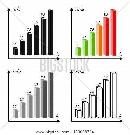 A graph of the amount of sugar in the blood.Chart for diabetics .Diabetes single icon in cartoon style vector symbol stock web illustration.