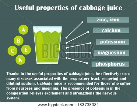 Infographic about the beneficial properties of cabbage juice. A glass cup with cabbage juice and text are isolated on a dark background. Helpful information. Vector Illustration.