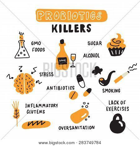 Probiotic Killers. Hand Drawn Illustration Of Probiotics Killing Factors.