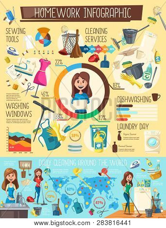 Laundry and dishwashing, cleaning and sewing household infographics. Vector housewife chores, daily cleaning. Household duties and washing windows, ironing and detergents, graphs and charts poster