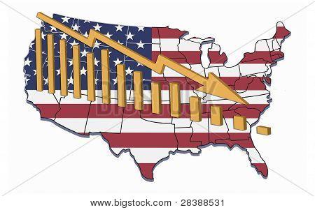 Usa Decline