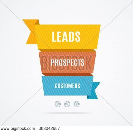 Sales Funnel Banner Concept Ad Poster Card Include Of Leads, Prospects And Customers. Vector Illustr