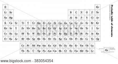 Periodic Table Of Elements. Simple Table Including Element Symbol, Name, Atomic Number And Atomic We