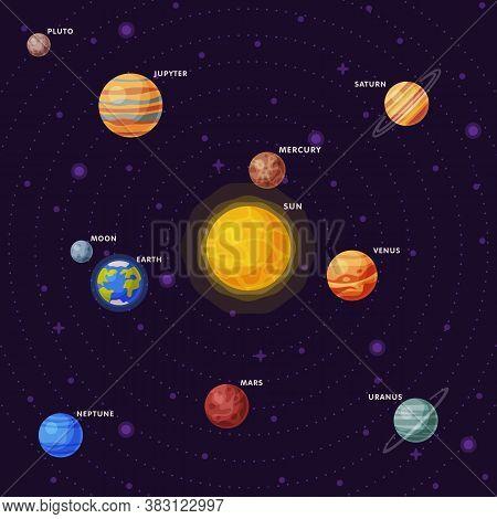 Solar System Planets, Earth, Saturn, Mercury, Venus, Earth, Mars, Jupiter, Saturn, Uranus, Neptune,