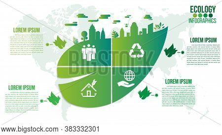 Ecology Infographics Green Friendly Environment With Leaf And World Map Vector Design Layout.recycle