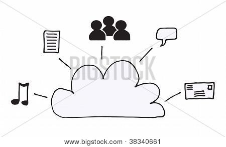 Cloud Graphic