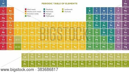 I:periodictable.able1.eps