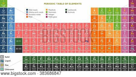 I:periodictable.able3.eps