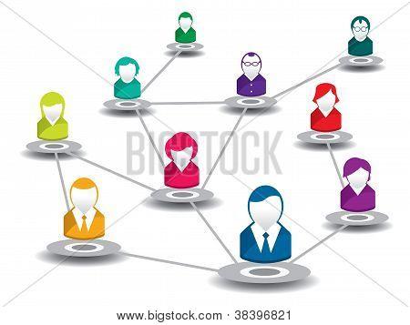 People In Social Network