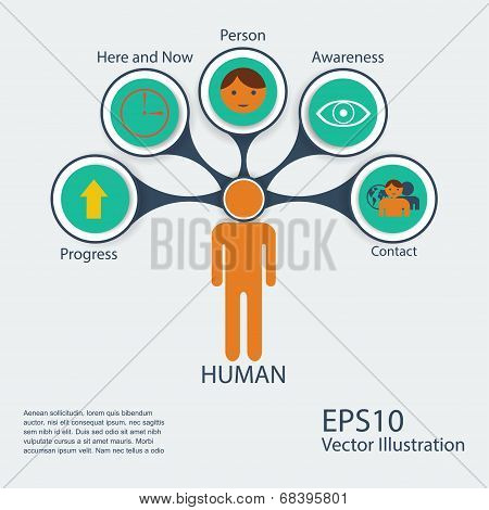 Human Integrity Vector Illustration