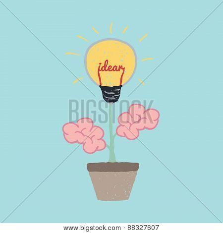 Idea Flower.