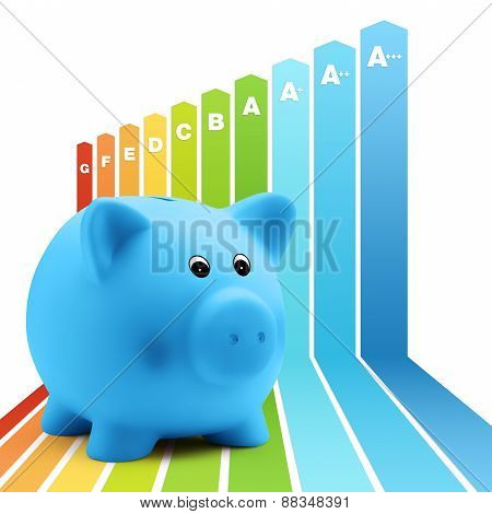 energy class scale savings efficiency  concept whit piggy bank