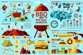 Set of BBQ and Picnic infographics - picnic food, 4th of July picnics, Birthday picnics, camping picnics, hamburger content. Vector illustration poster