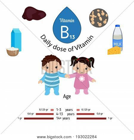 Vitamin B13 or Orotic Acid and vector set of vitamin B13 rich foods. Healthy lifestyle and diet concept. Daily doze of vitamin B13.