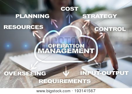Operation management business and technology concept on the virtual screen