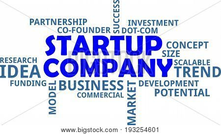 A word cloud of startup company related items