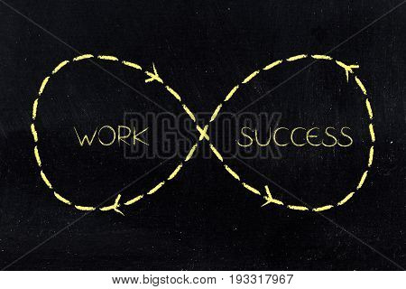 Work To Success And Again