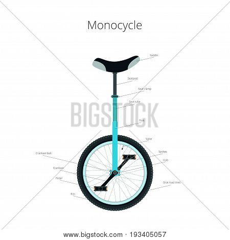 Color monocycle symbol with text isolated on white.