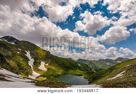 Lake In Mountains With Snow On Hillside