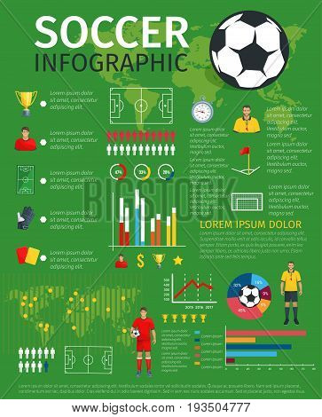 Football or soccer sport game infographics. Vector design elements of world map and players team, statistics and diagrams on match goal scores and championship cup winner charts and football rules