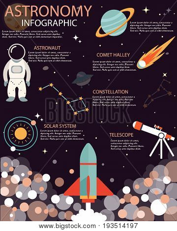 The Space info poster, brochure, cover with flat design icons, other infographic elements and text