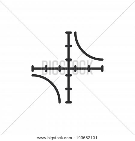 Axis line icon outline vector sign linear style pictogram isolated on white. Symbol logo illustration. Editable stroke. Pixel perfect graphics poster