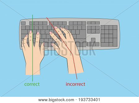 correct and incorrect position of hands to work on the keyboard and mouse. vector illustration.