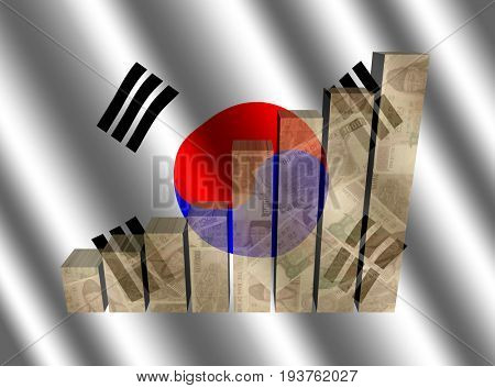 Currency graph on rippled Korean flag 3d illustration