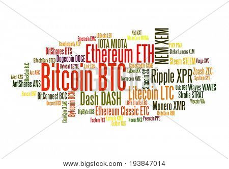 Crypto-currencies with a capitalization of more than $ 100 million. The font size roughly shows the market share of digital currencies. Word cloud
